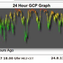 21.8.17 DOT GCP-Princeton-Aquadea21 Projekt