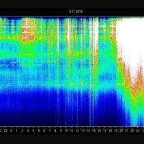 Schumann Erdfrequenz – Erklärungen